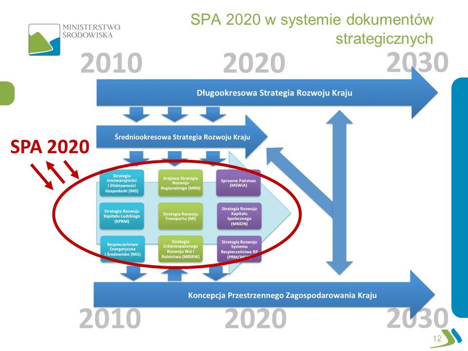 SPA 2020 w systemie dokumentów strategicznych