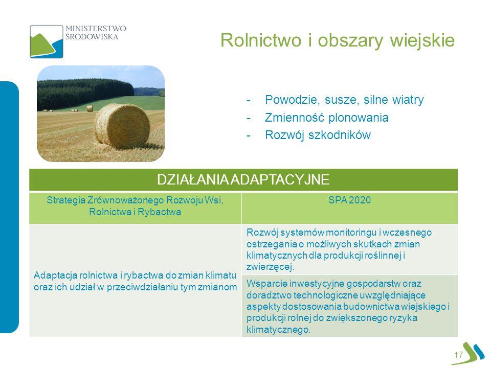 Rolnictwo i obszary wiejskie
