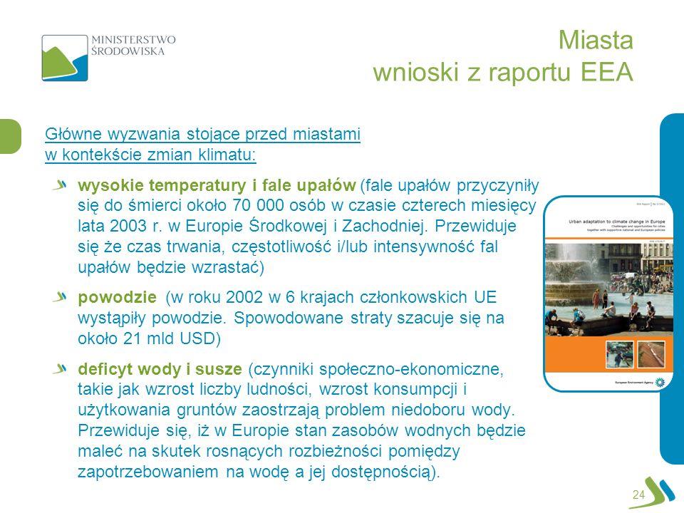 Miasta wnioski z raportu EEA