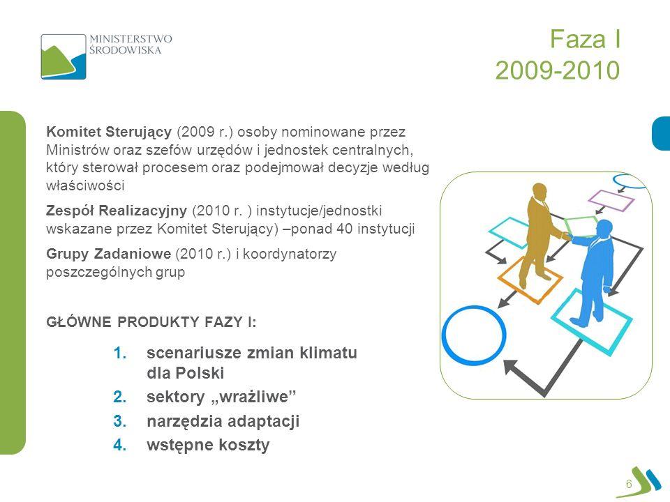 Faza I 2009-2010 scenariusze zmian klimatu dla Polski
