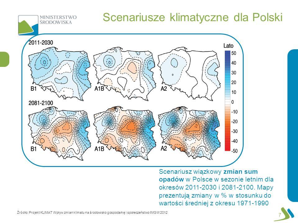 Scenariusze klimatyczne dla Polski