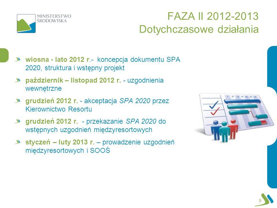 FAZA II 2012-2013 Dotychczasowe działania