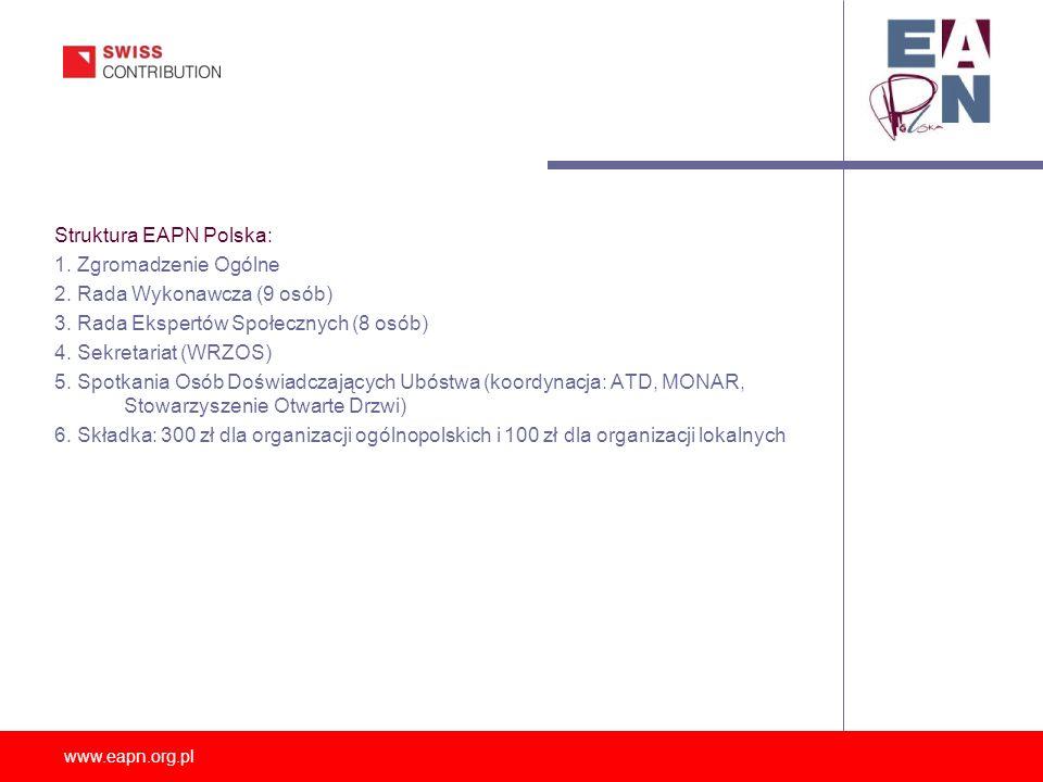 Struktura EAPN Polska: