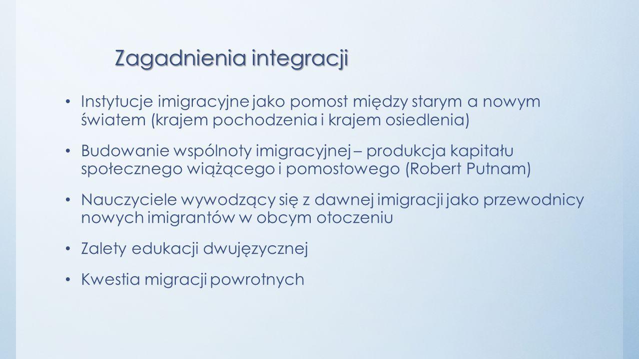 Zagadnienia integracji
