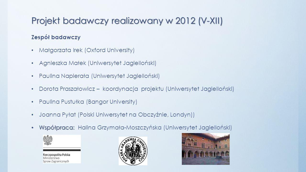 Projekt badawczy realizowany w 2012 (V-XII)