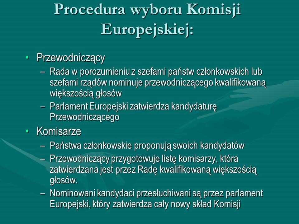 Procedura wyboru Komisji Europejskiej: