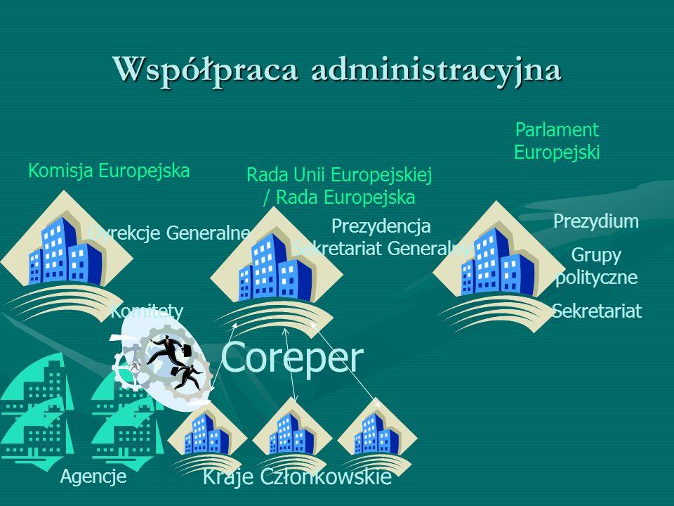 Współpraca administracyjna