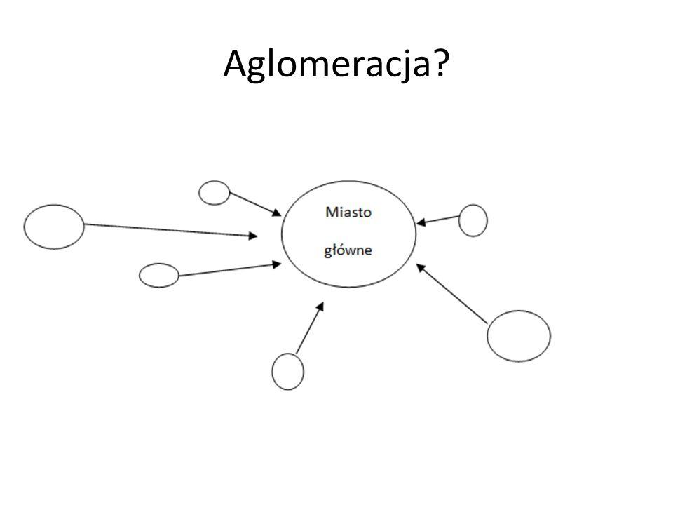 Aglomeracja