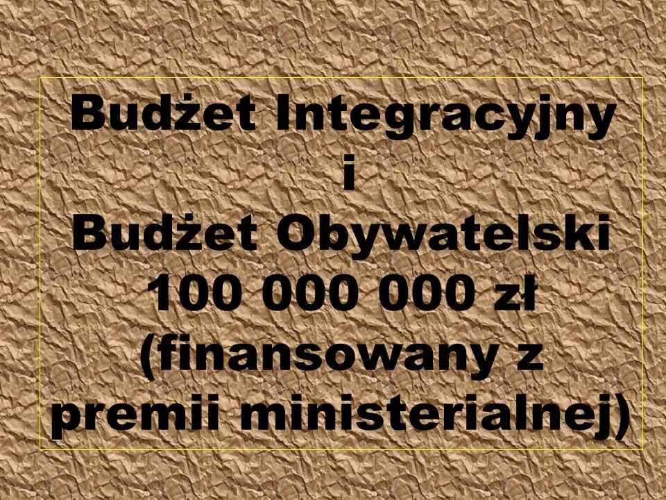 Budżet Integracyjny i Budżet Obywatelski 100 000 000 zł (finansowany z premii ministerialnej)