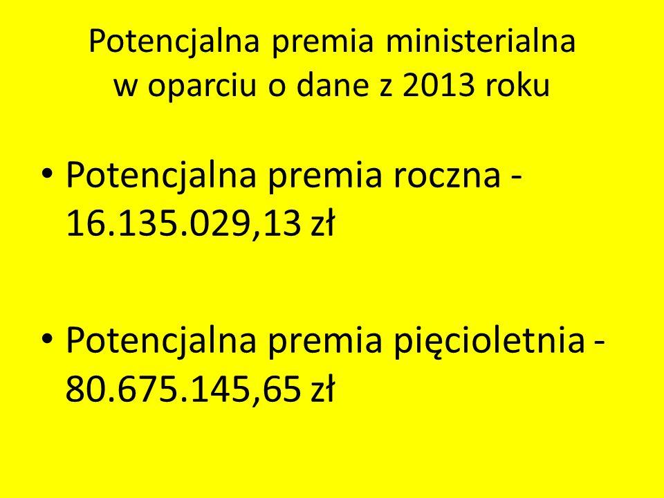 Potencjalna premia ministerialna w oparciu o dane z 2013 roku