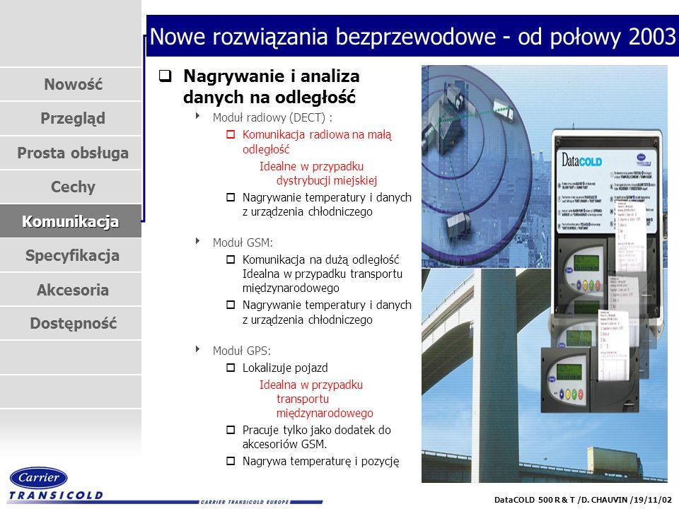 Nowe rozwiązania bezprzewodowe - od połowy 2003