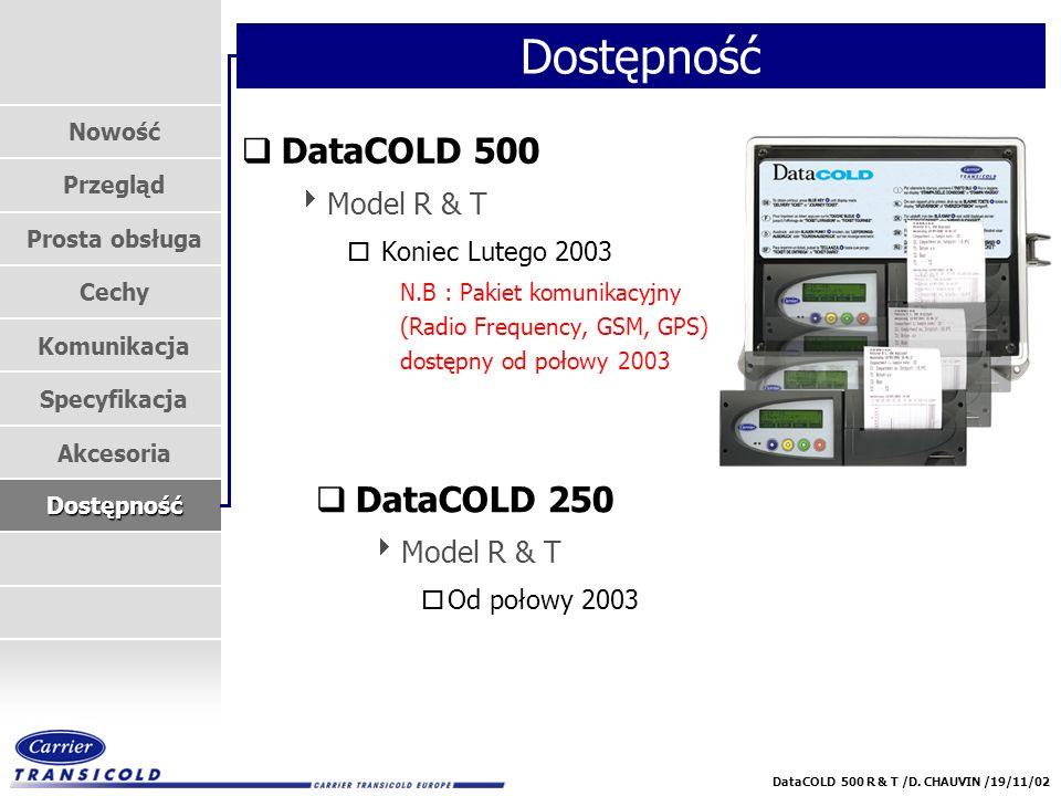 Dostępność DataCOLD 500 DataCOLD 250 Model R & T Model R & T