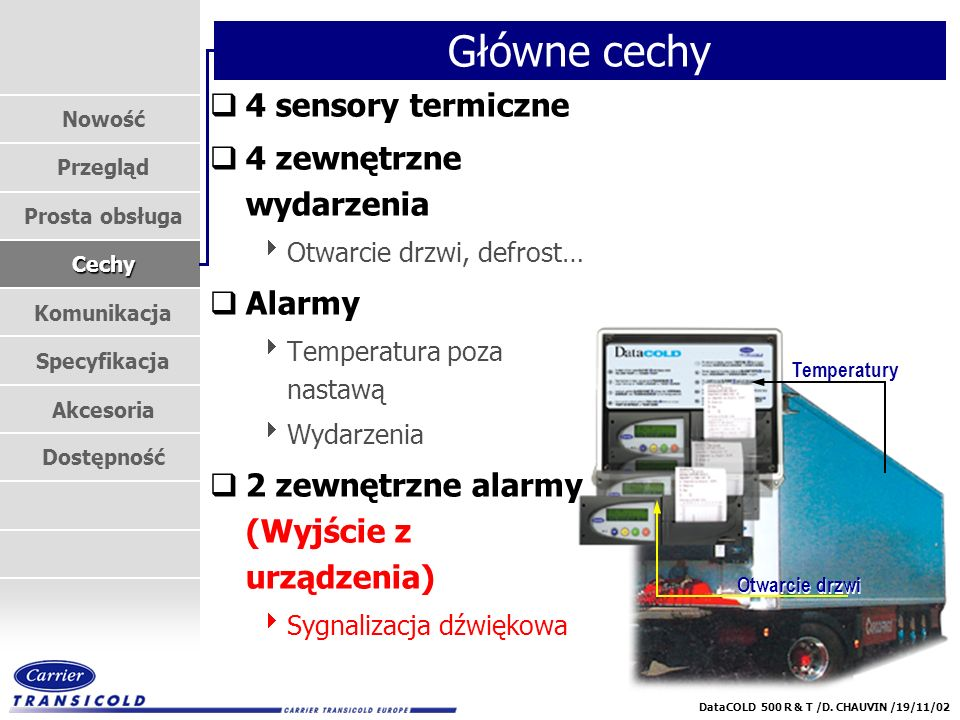 Główne cechy 4 sensory termiczne 4 zewnętrzne wydarzenia Alarmy