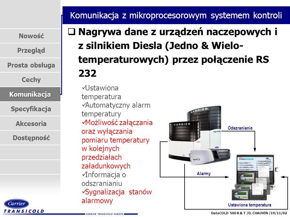Komunikacja z mikroprocesorowym systemem kontroli