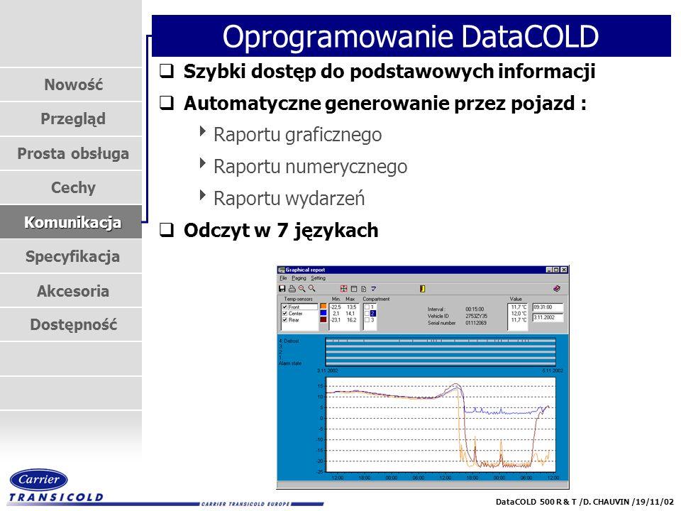 Oprogramowanie DataCOLD