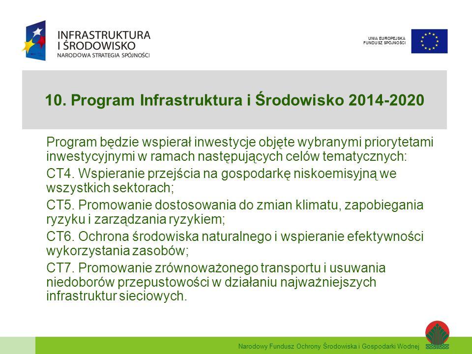 10. Program Infrastruktura i Środowisko 2014-2020