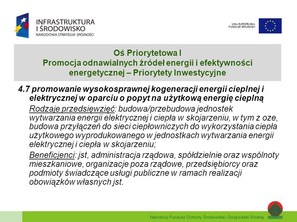 Oś Priorytetowa I Promocja odnawialnych źródeł energii i efektywności energetycznej – Priorytety Inwestycyjne