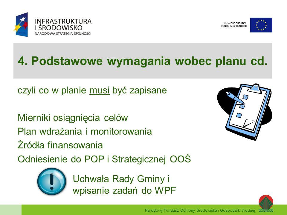 4. Podstawowe wymagania wobec planu cd.