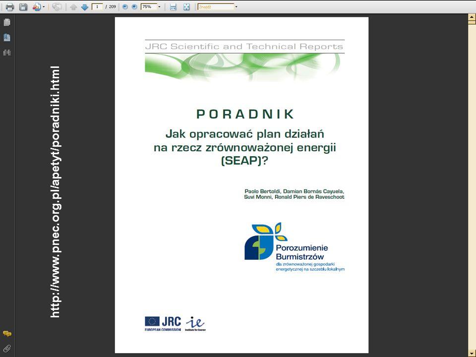 http://www.pnec.org.pl/apetyt/poradniki.html Narodowy Fundusz Ochrony Środowiska i Gospodarki Wodnej.