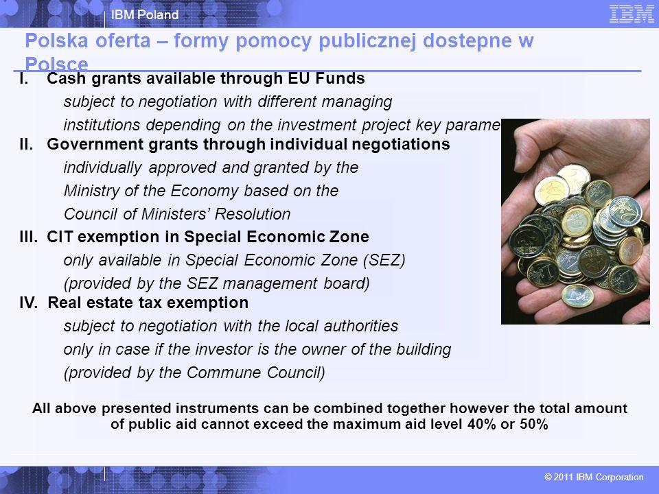 Polska oferta – formy pomocy publicznej dostepne w Polsce