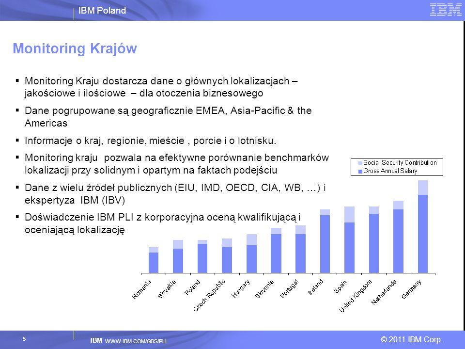 Monitoring Krajów Monitoring Kraju dostarcza dane o głównych lokalizacjach – jakościowe i ilościowe – dla otoczenia biznesowego.