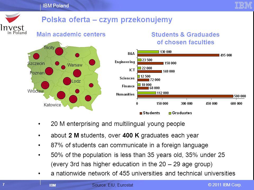 Polska oferta – czym przekonujemy