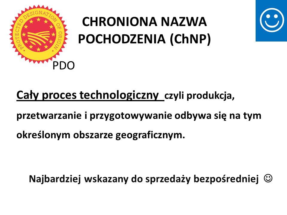 CHRONIONA NAZWA POCHODZENIA (ChNP)