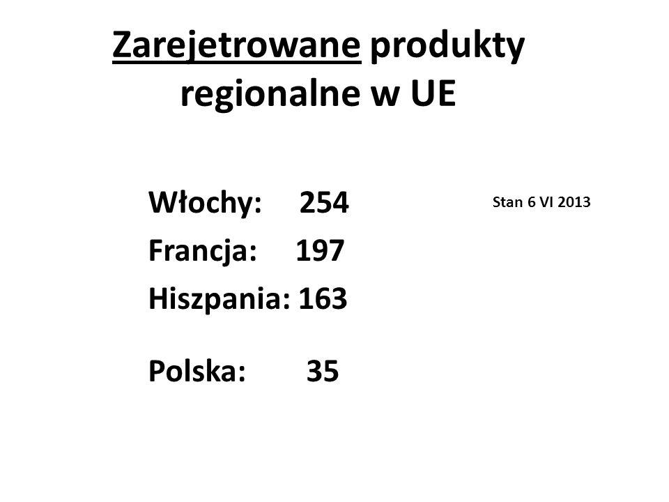 Zarejetrowane produkty regionalne w UE