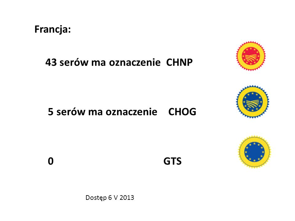 43 serów ma oznaczenie CHNP