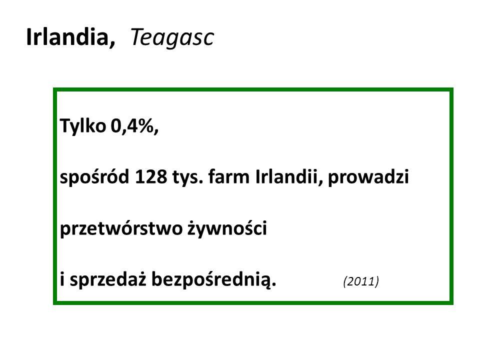 Irlandia, Teagasc Tylko 0,4%,