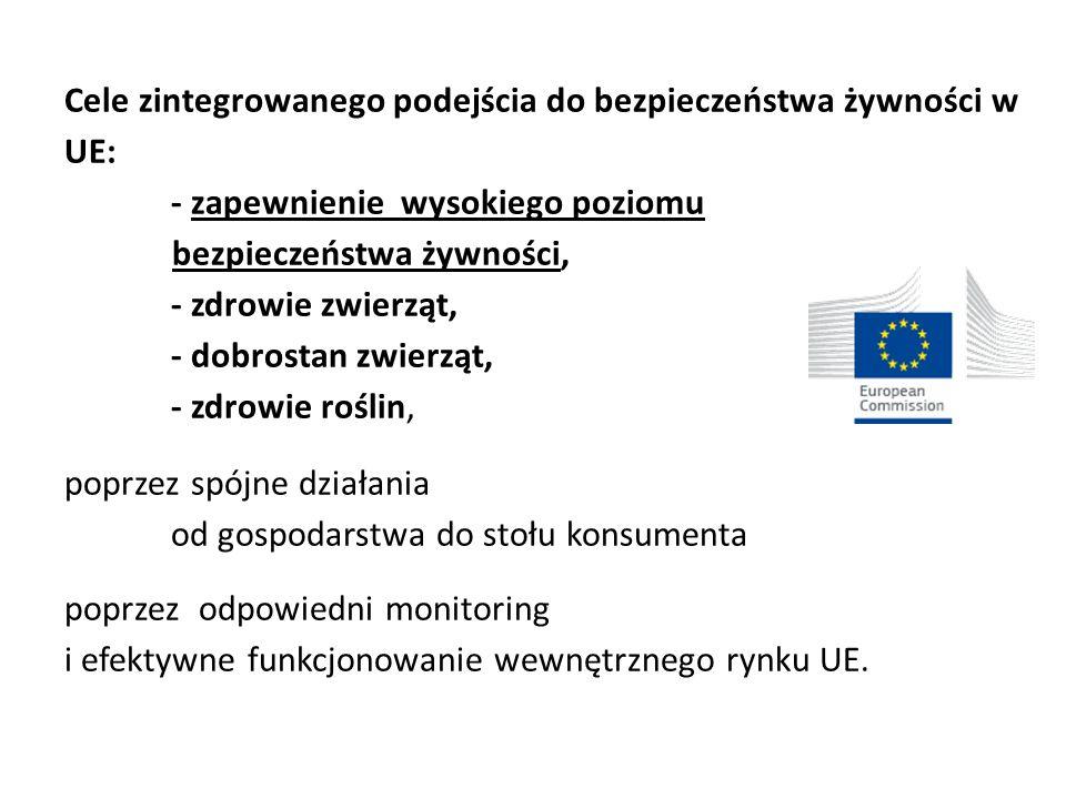 Cele zintegrowanego podejścia do bezpieczeństwa żywności w UE: