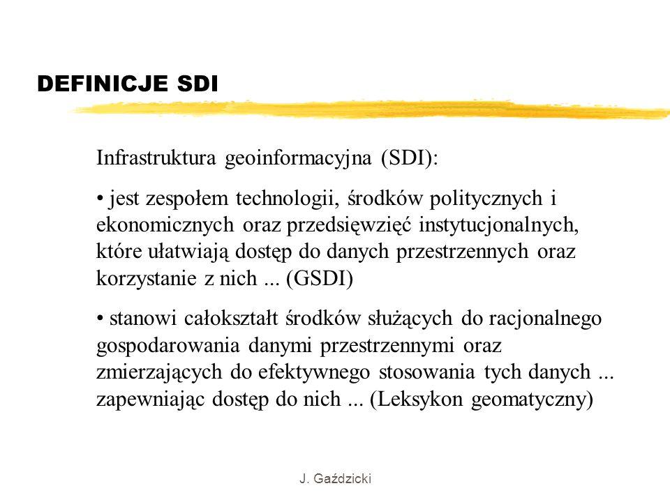 Infrastruktura geoinformacyjna (SDI):