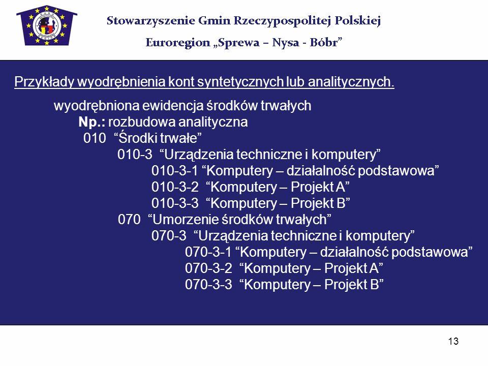 Przykłady wyodrębnienia kont syntetycznych lub analitycznych.
