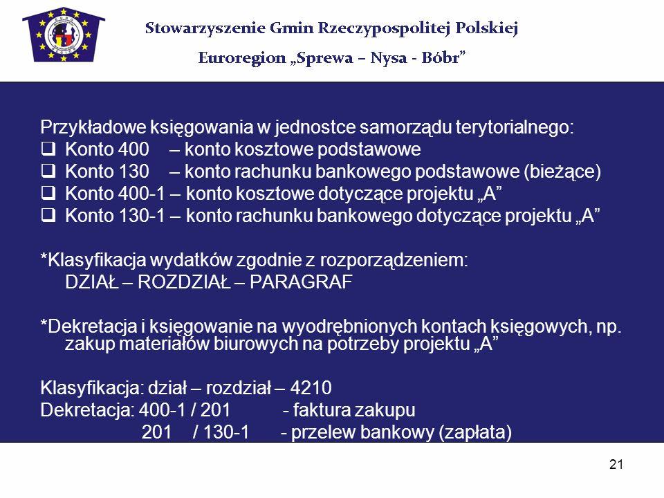 Przykładowe księgowania w jednostce samorządu terytorialnego: