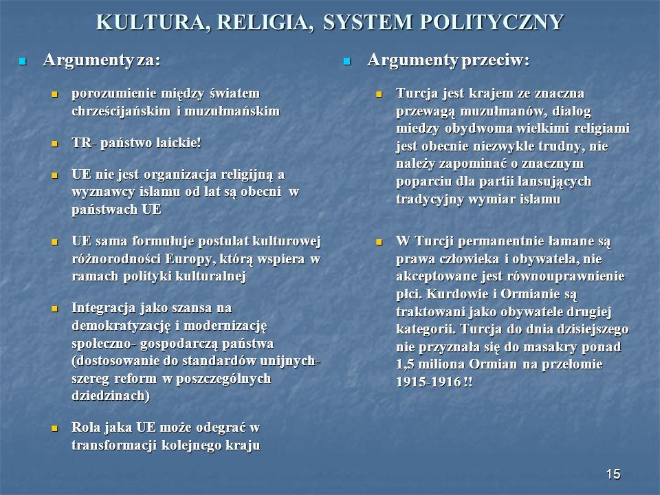 KULTURA, RELIGIA, SYSTEM POLITYCZNY