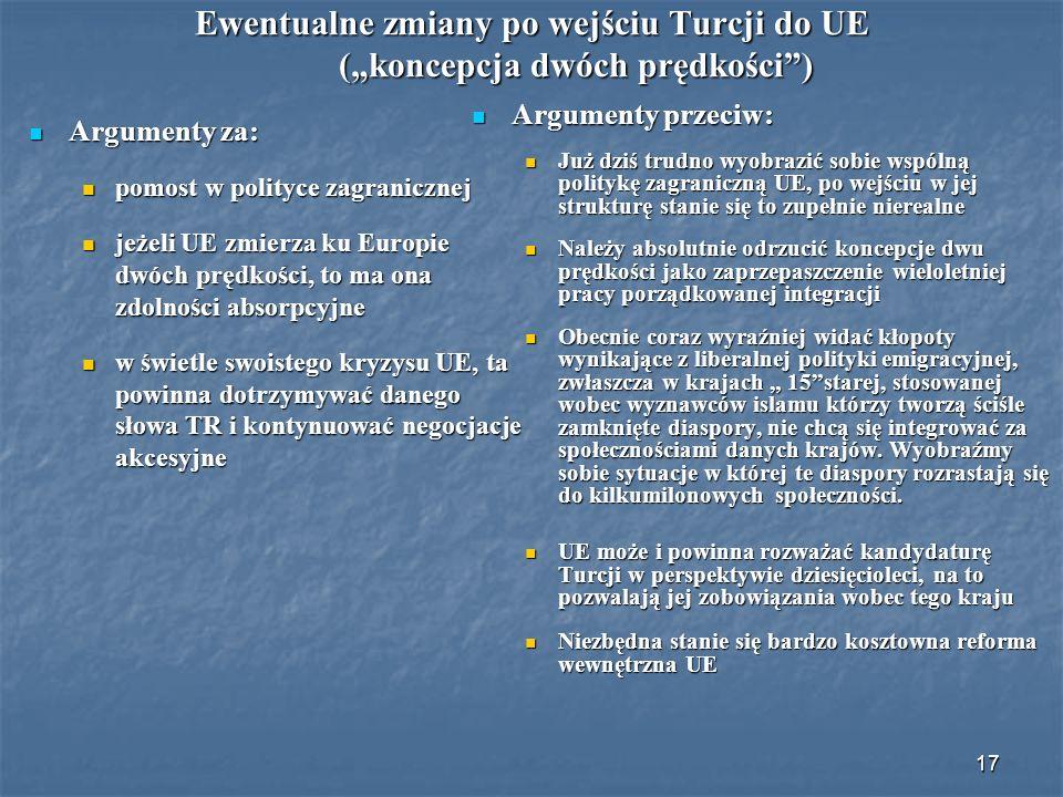 """Ewentualne zmiany po wejściu Turcji do UE (""""koncepcja dwóch prędkości )"""