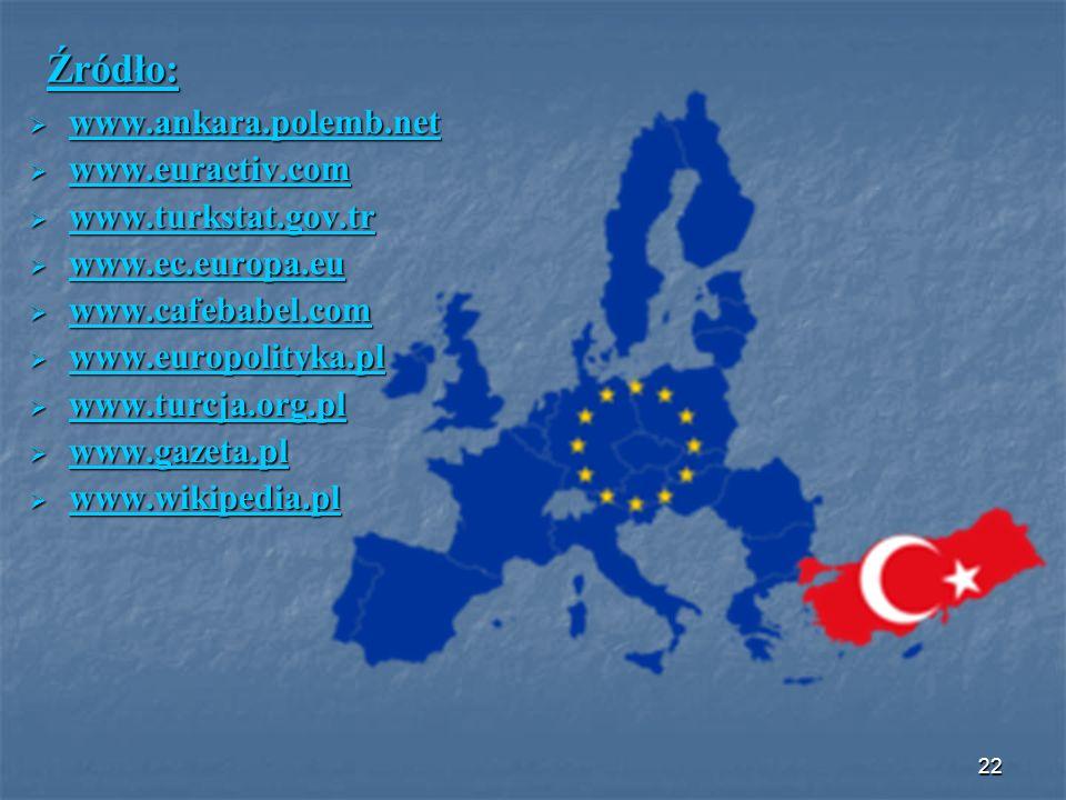 Źródło: www.ankara.polemb.net www.euractiv.com www.turkstat.gov.tr
