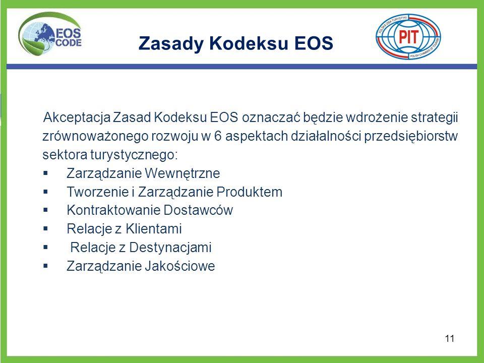 Zasady Kodeksu EOS
