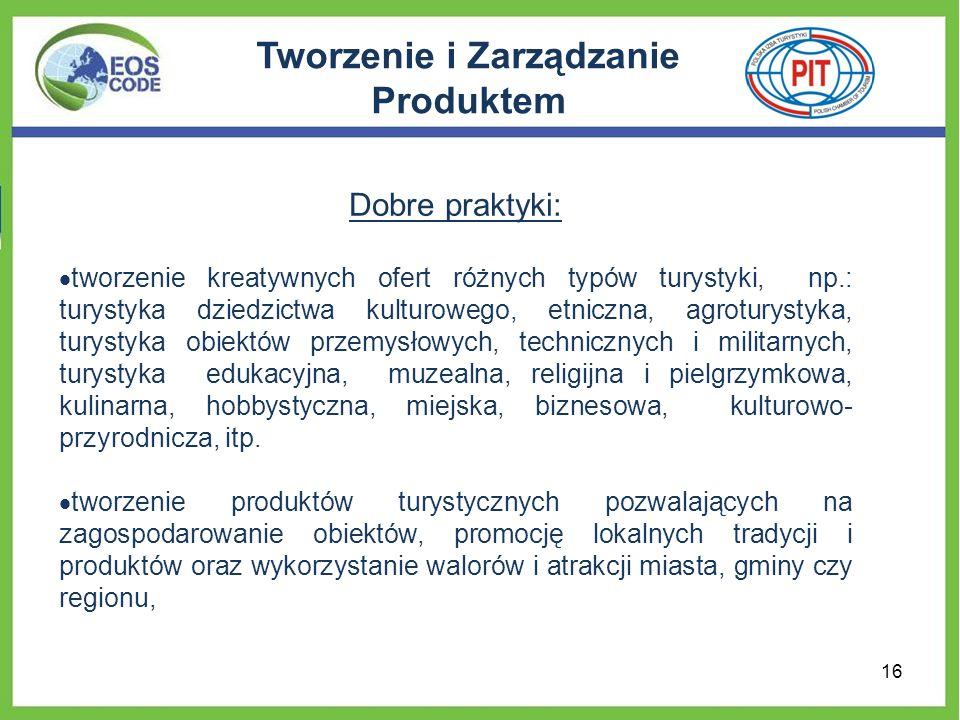 Tworzenie i Zarządzanie Produktem