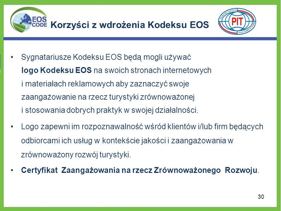 Korzyści z wdrożenia Kodeksu EOS