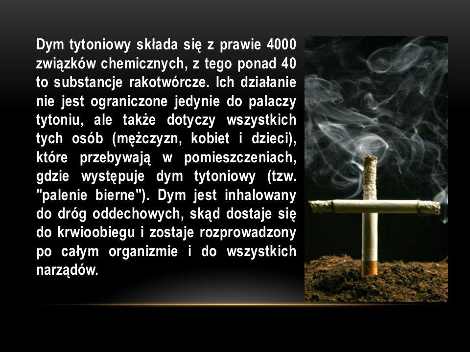 Dym tytoniowy składa się z prawie 4000 związków chemicznych, z tego ponad 40 to substancje rakotwórcze.