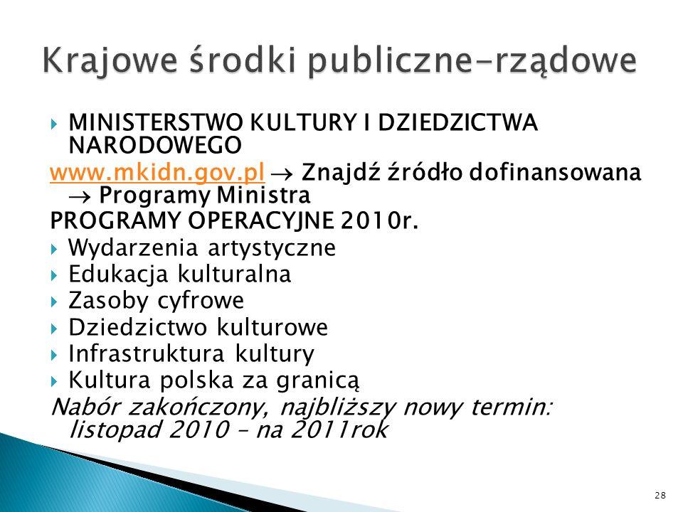 Krajowe środki publiczne-rządowe