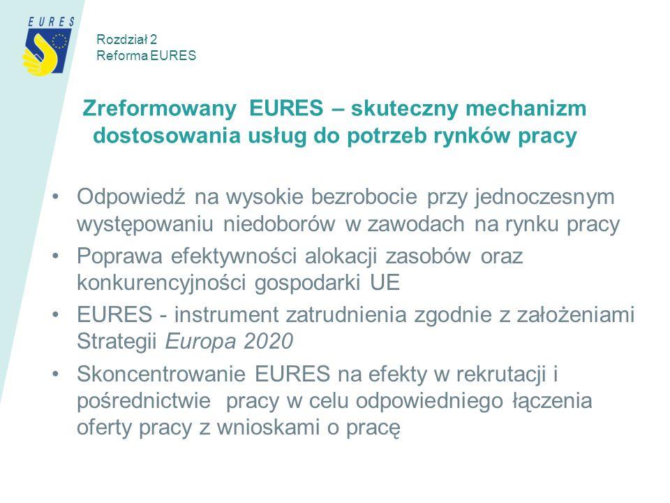 Rozdział 2 Reforma EURES. Zreformowany EURES – skuteczny mechanizm dostosowania usług do potrzeb rynków pracy.