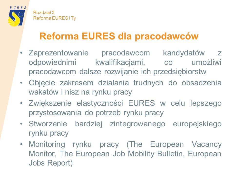 Reforma EURES dla pracodawców