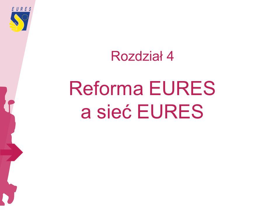 Reforma EURES a sieć EURES