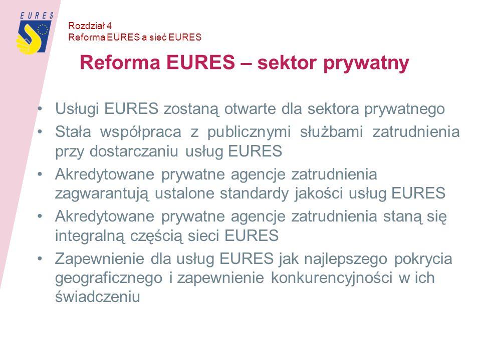 Reforma EURES – sektor prywatny