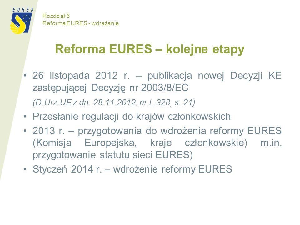 Reforma EURES – kolejne etapy