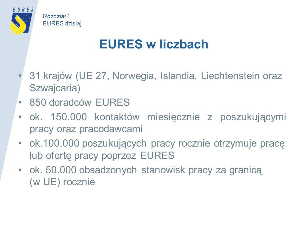 Rozdział 1 EURES dzisiaj. EURES w liczbach. 31 krajów (UE 27, Norwegia, Islandia, Liechtenstein oraz Szwajcaria)