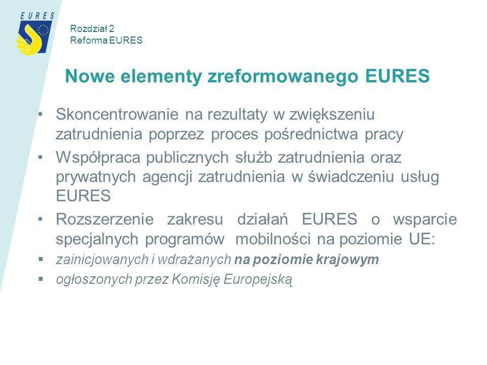 Nowe elementy zreformowanego EURES