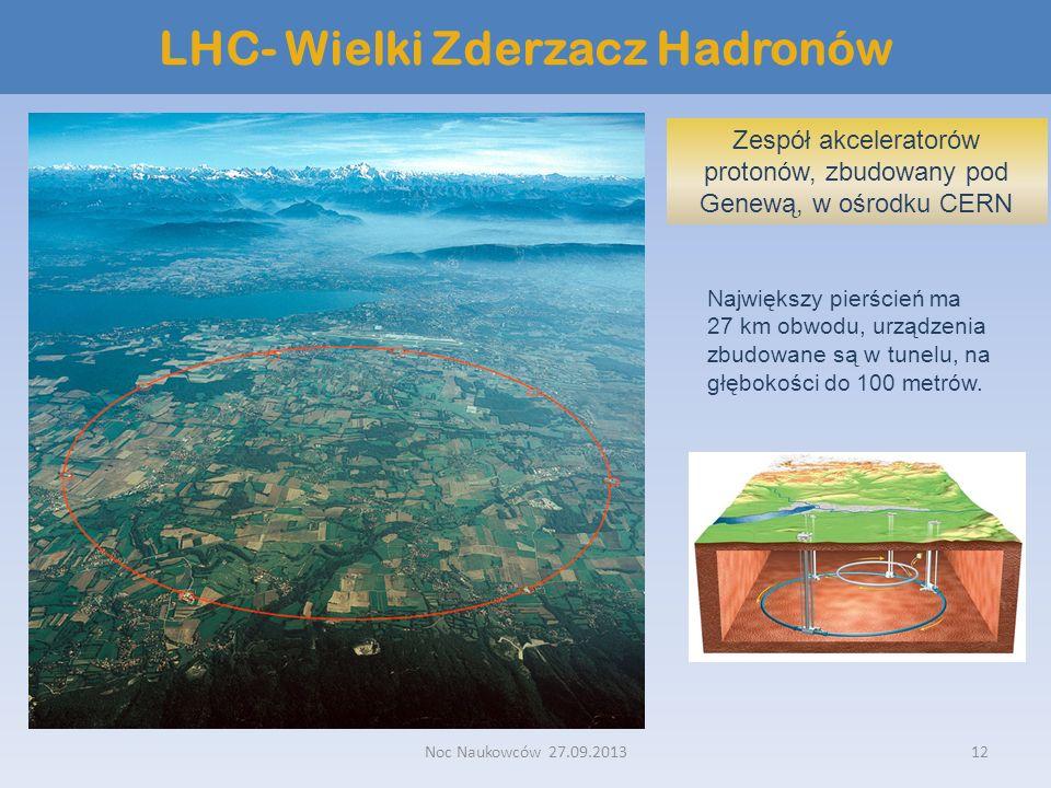 LHC- Wielki Zderzacz Hadronów
